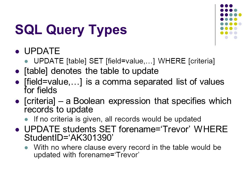 SQL Query Types UPDATE [table] denotes the table to update  sc 1 st  SlidePlayer & MySQL and PHP By Trevor Adams. - ppt video online download
